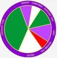 LiturgicalCalendar
