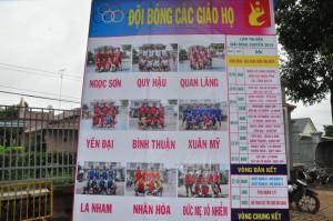 Tin Ảnh: Gx. Vinh Trung: Hội thao mừng Bổn mạng Giới trẻ giáo xứ