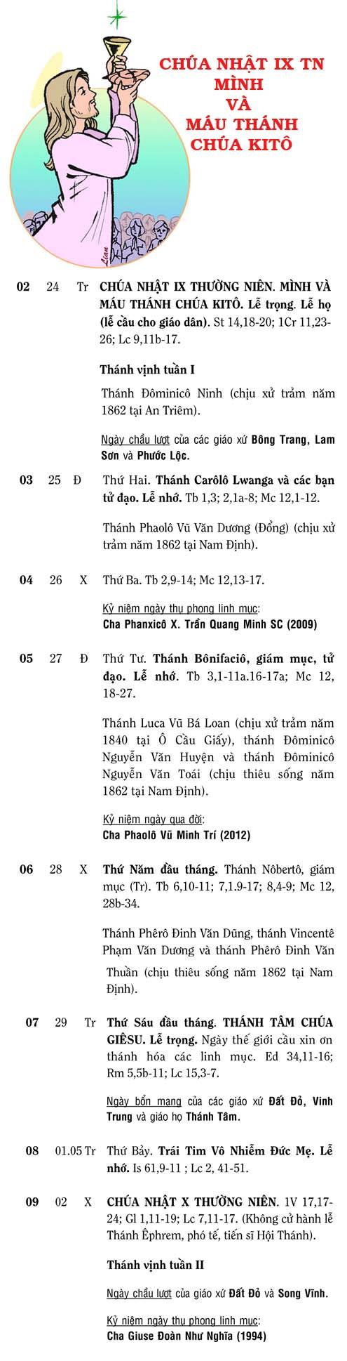 CN MINH THANH